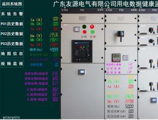 电力系统用电健康数据远程监控系统